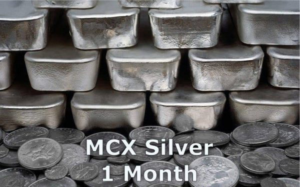 MCX Silver 1 Month