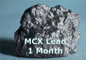 MCX Lead 1 Month