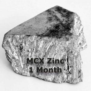 MCX Zinc 1 Month