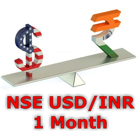 NSE USD-INR Currency