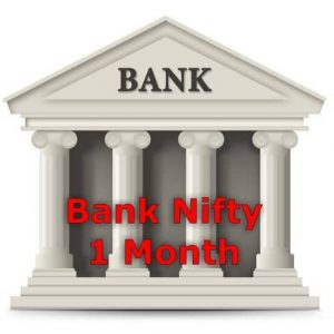 Nse Bank Nifty