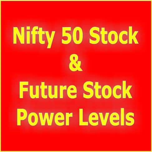 Nifty 50 Stock & Future Stock Power Levels