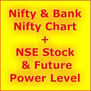 NSE Top 10 Gainers & Losers Pivot Points - Shubhlaxmi Commodity
