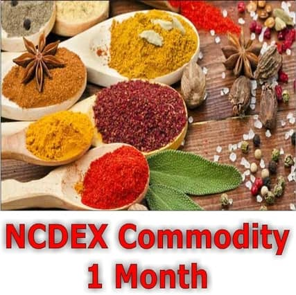 Ncdex Commodity 1 Month