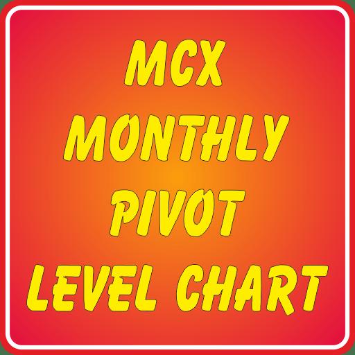 Pivot Level Chart
